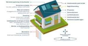 duurzaamhuis-klein